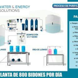 planta-800-bidones-f-1